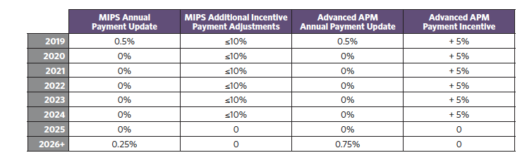MIPS_ATMS-table